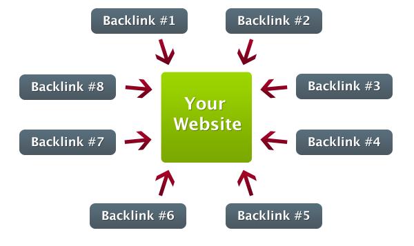 backlink 1